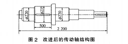 1、2.73.6m球磨机传动系统简介 2.73.6m格子型球磨机是矿山选矿厂的中型磨矿设备,主要由进料端盖、简体、大齿轮、出料端盖、小齿轮轴及小齿轮座等部分组成,传动系统如图1所示。  该球磨机传动系统采用边缘半开式,工作过程是电动机经过刚性联轴器驱动小齿轮轴转动,通过齿轮啮合传动,带动固定在简体端部的大齿圈使简体旋转,带动球磨机简体转动达到粉磨物料的目的。 传动系统中同步电机型号为TDMK400-32,功率为400kW,转速为187.