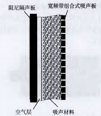 水泥球磨结构图