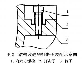 【反击式破碎机结构图
